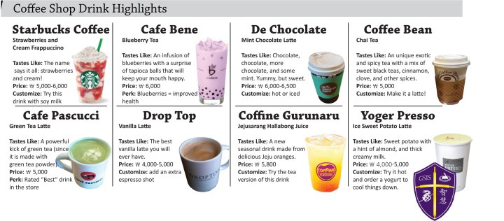 Issue4CoffeeInfographic