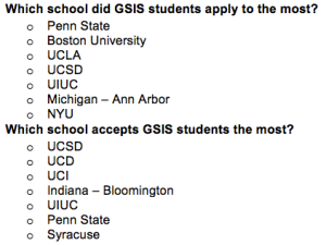 Which schools did GSIS students apply to the most? Which school accepts GSIS students the most?